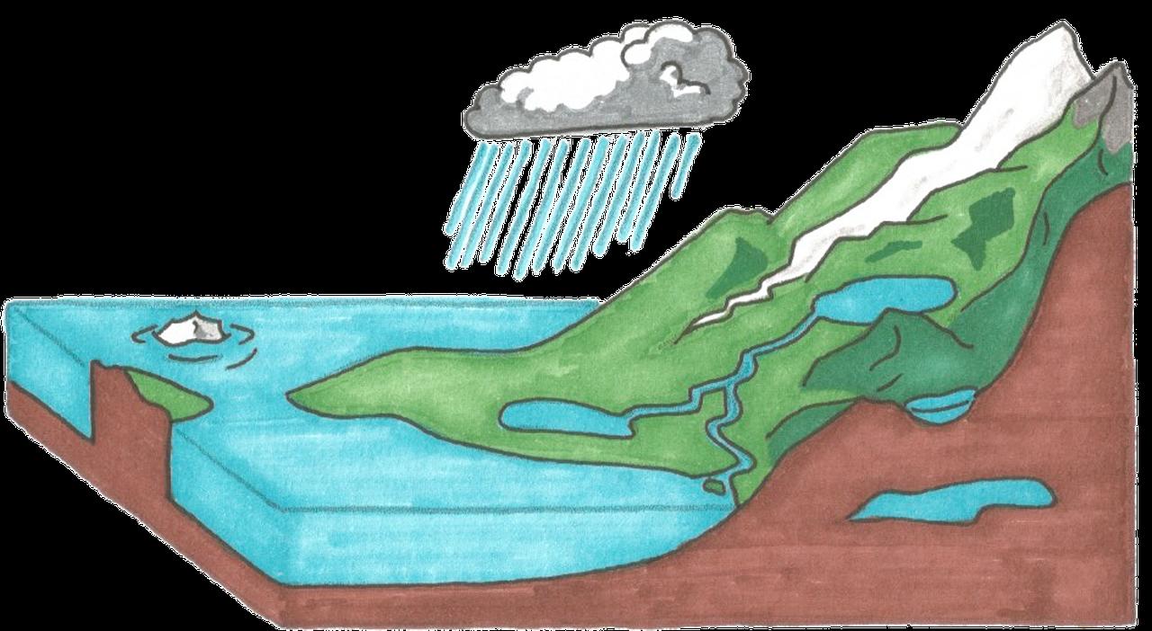 hydrosphere-1929070_1280